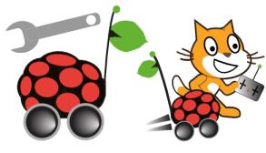 Pi-Cars Software Tool Box